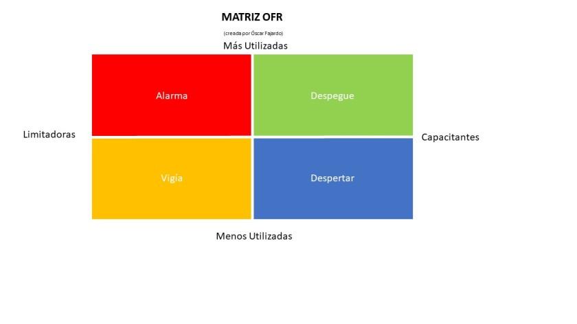 matrizofr